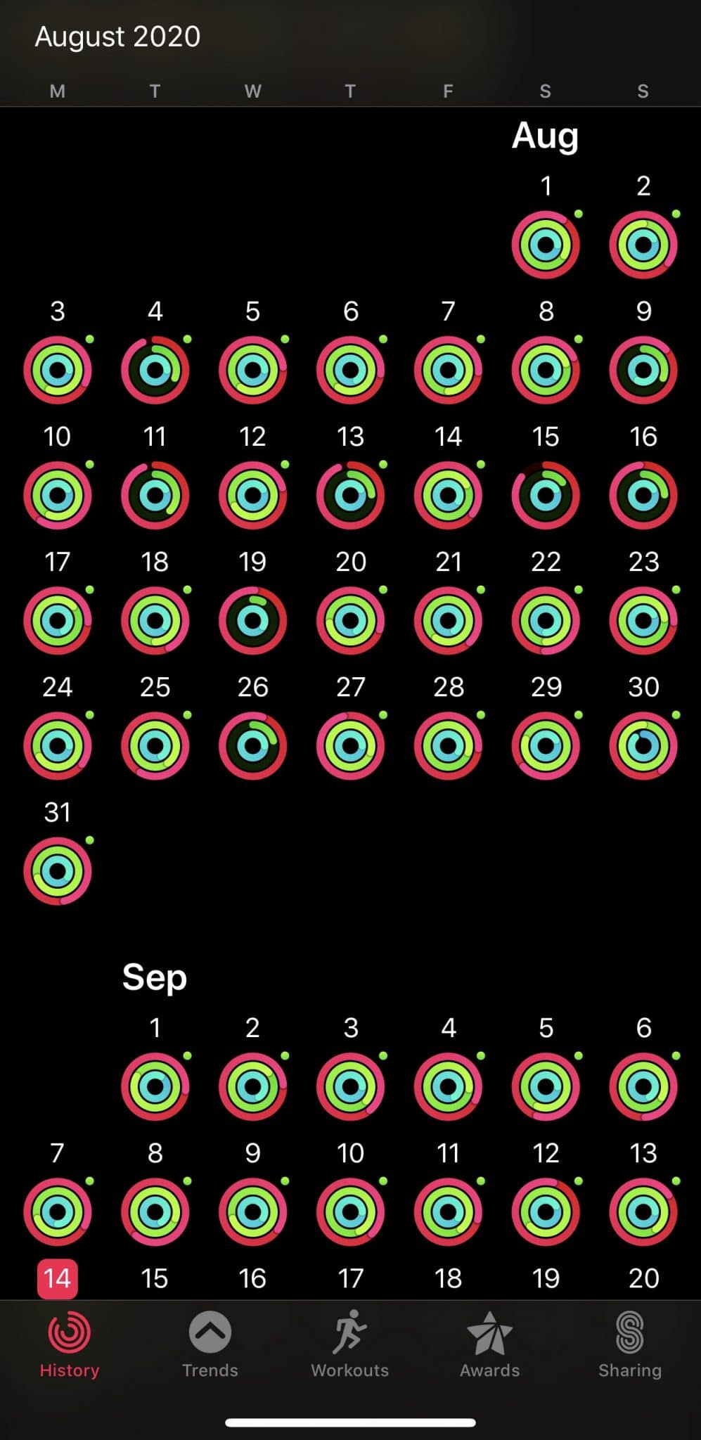 Apple Watch Activity Rings, Motivation, Stilettos and Diapers